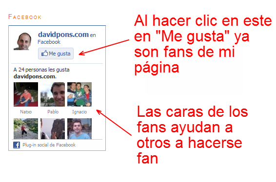 Plugin Social de Facebook integrado en Página Web